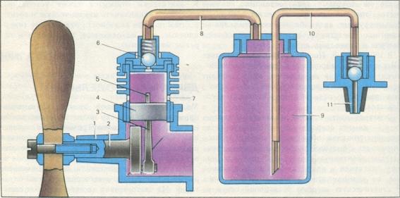 Пневмодвигатель поршневой своими руками 90