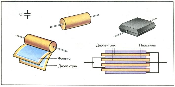 Изготовление конденсаторов своими руками 72