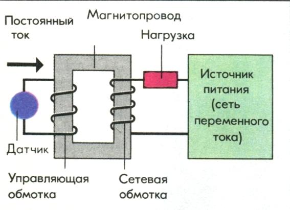 Схема магнитного усилителя