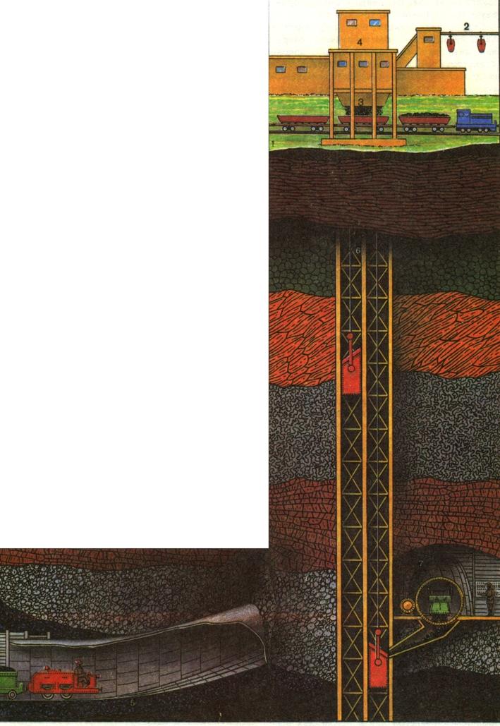 Схема угольной шахты: 1