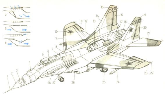Самопет МиГ-29 (устройство и