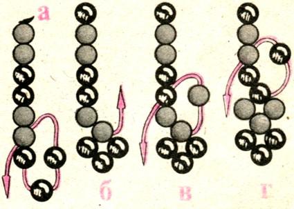 Плетение бисером крестик видео