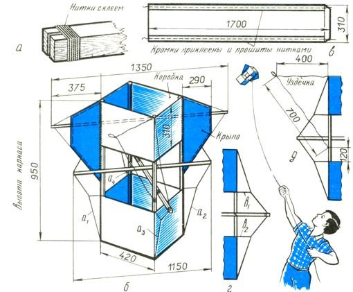 Коробчатые змеи, Авиция на привязи, самолеты, змеи, вертолеты, модели, изготовление моделей, как сделать модель самому, от бумаж