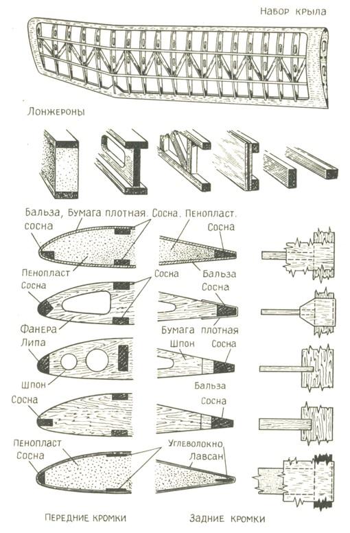 История бумаги и бумажного производства
