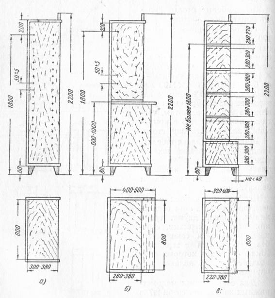 Схемы книжных шкафов: а - из