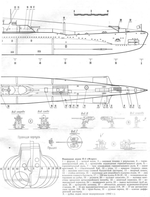 Подводная лодка своими руками чертежи